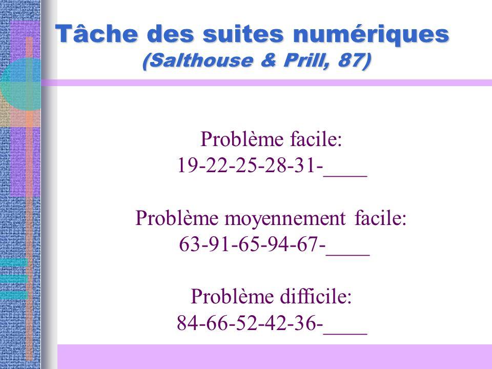 Tâche des suites numériques (Salthouse & Prill, 87)