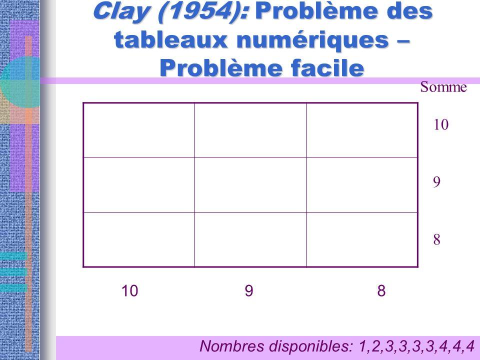 Clay (1954): Problème des tableaux numériques – Problème facile