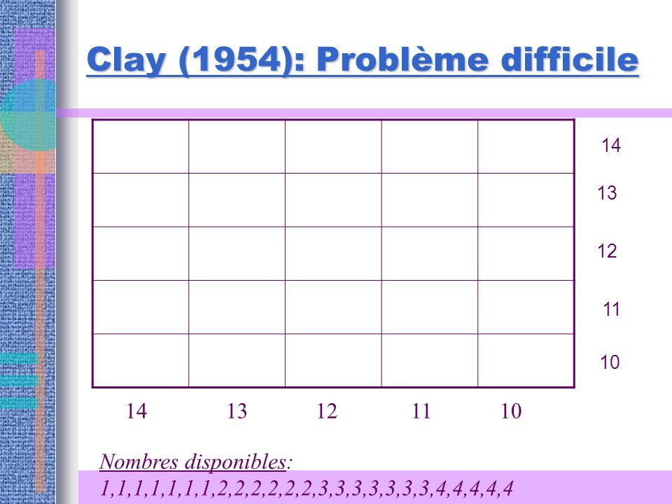Clay (1954): Problème difficile