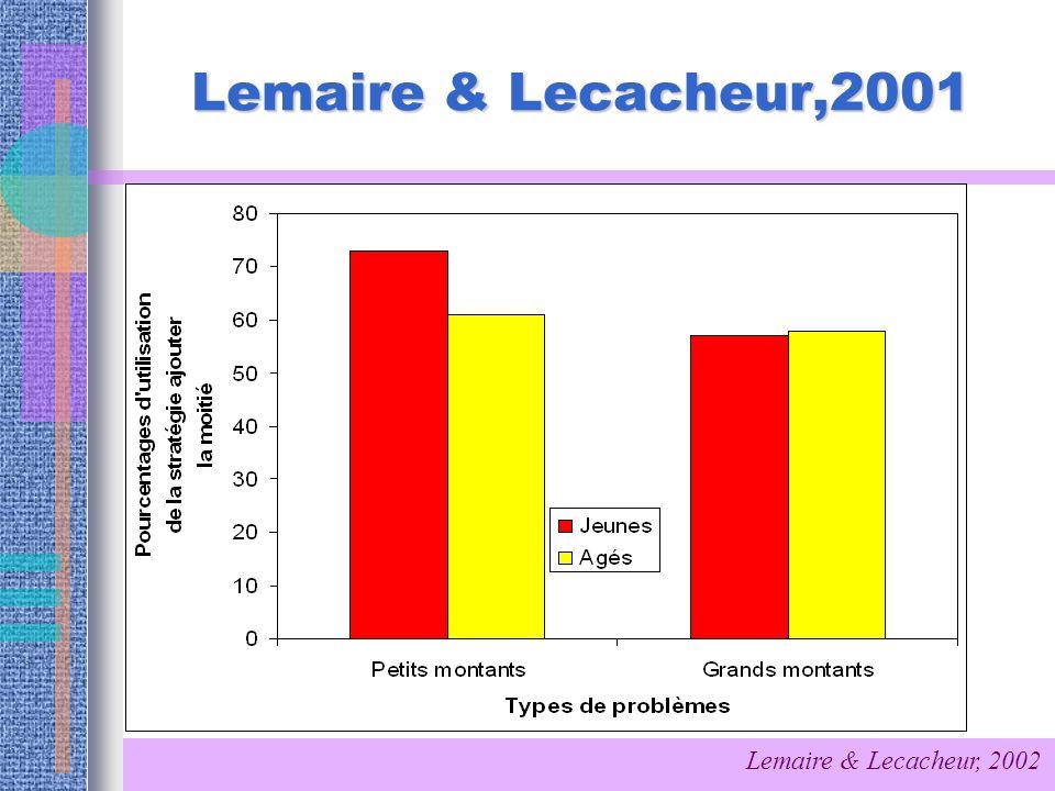 Lemaire & Lecacheur,2001 Lemaire & Lecacheur, 2002