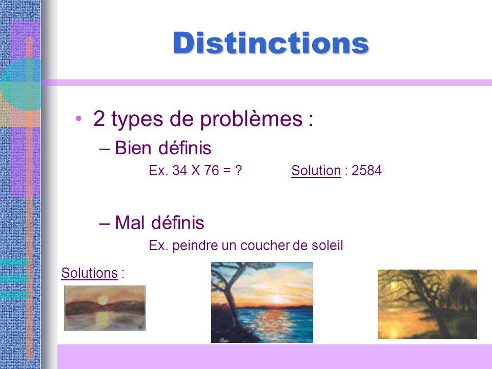 Distinctions 2 types de problèmes : Bien définis Mal définis