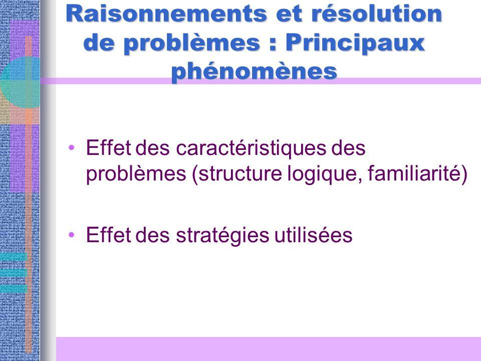 Raisonnements et résolution de problèmes : Principaux phénomènes
