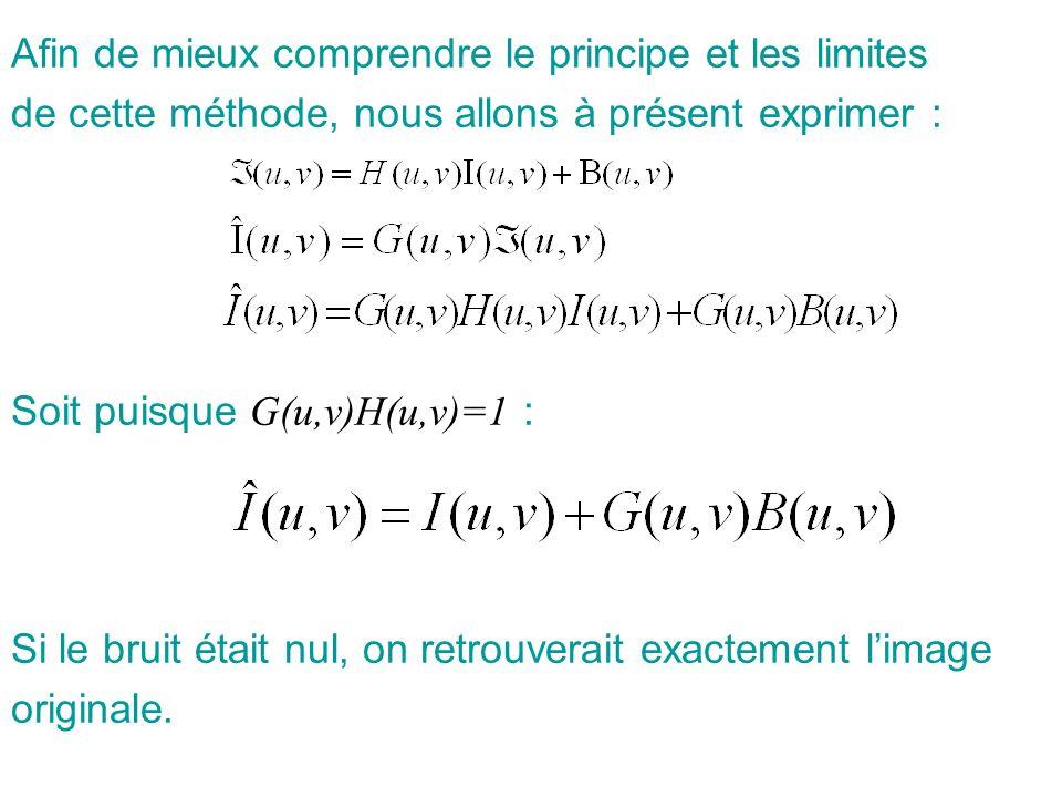 Afin de mieux comprendre le principe et les limites