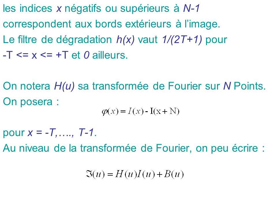 les indices x négatifs ou supérieurs à N-1