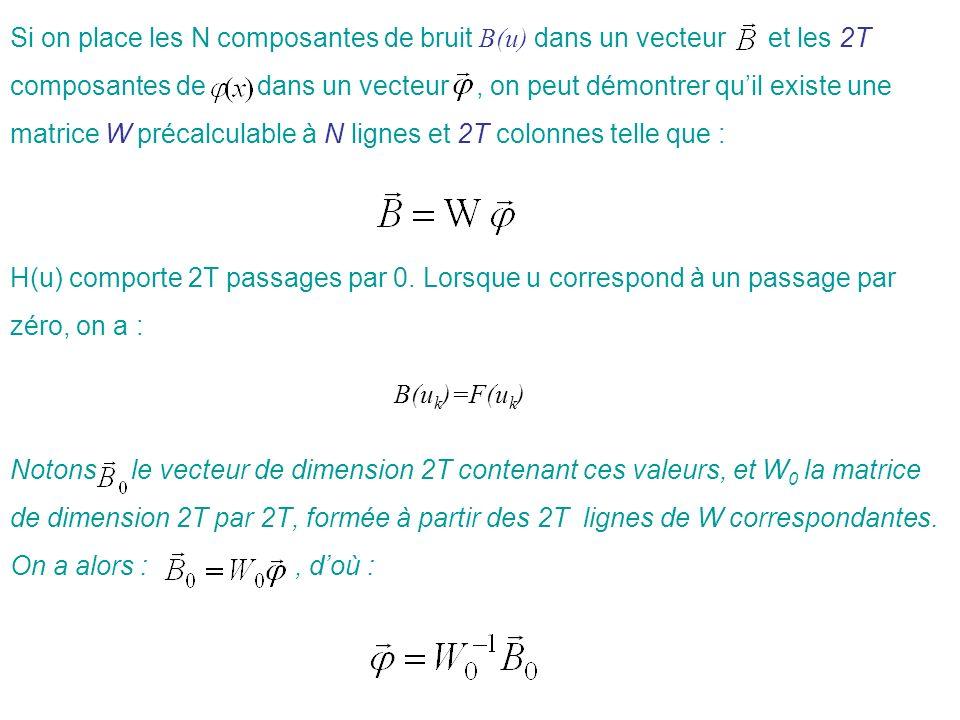 Si on place les N composantes de bruit B(u) dans un vecteur et les 2T