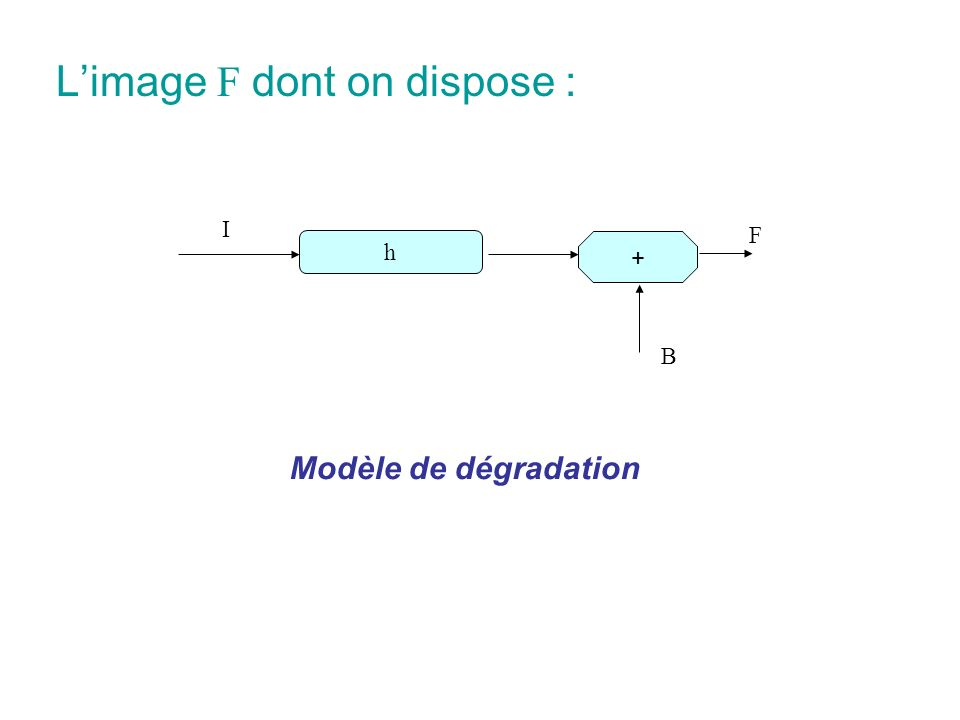 L'image F dont on dispose :