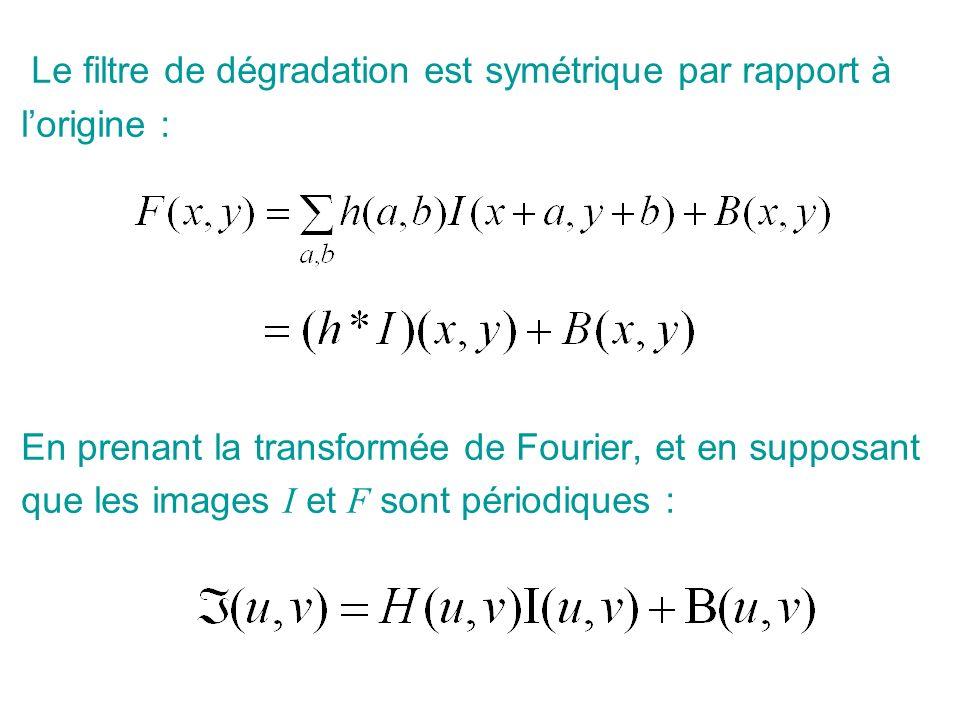 Le filtre de dégradation est symétrique par rapport à