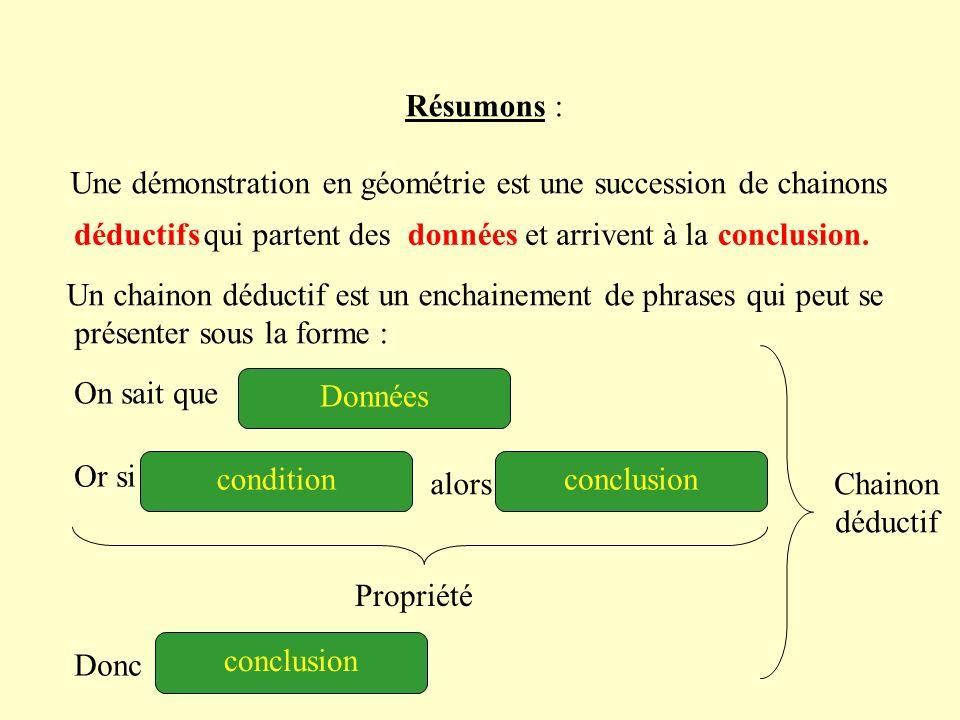Une démonstration en géométrie est une succession de chainons