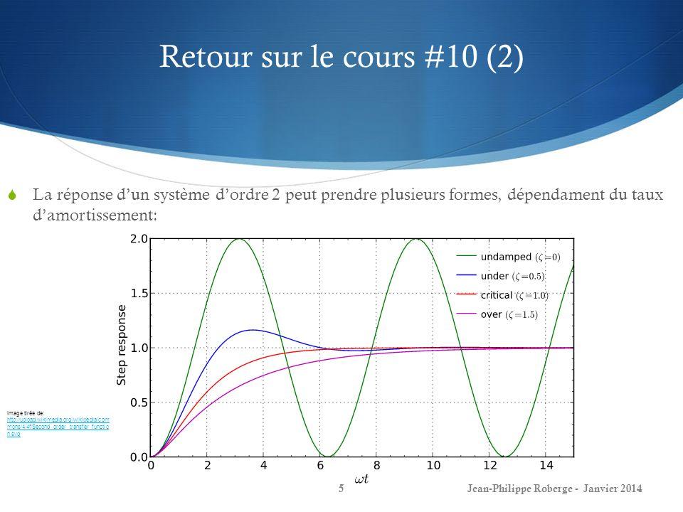 Retour sur le cours #10 (2) La réponse d'un système d'ordre 2 peut prendre plusieurs formes, dépendament du taux d'amortissement: