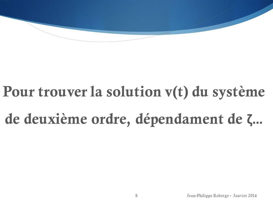 Pour trouver la solution v(t) du système de deuxième ordre, dépendament de ζ…