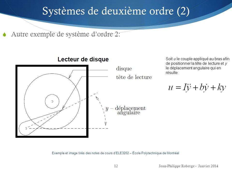 Systèmes de deuxième ordre (2)