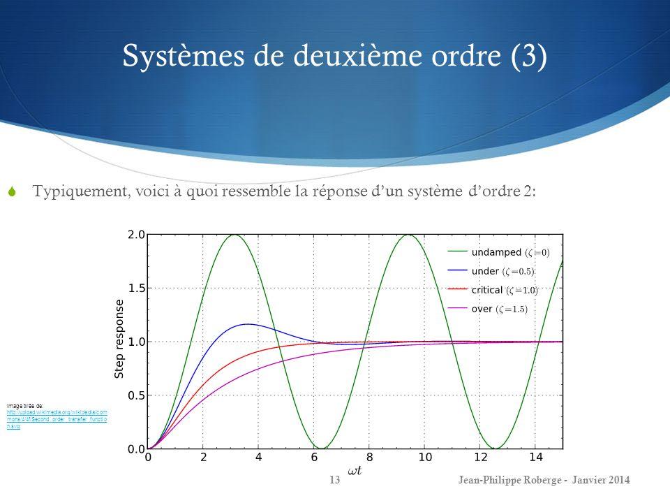 Systèmes de deuxième ordre (3)