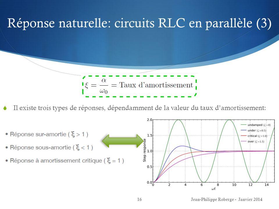 Réponse naturelle: circuits RLC en parallèle (3)