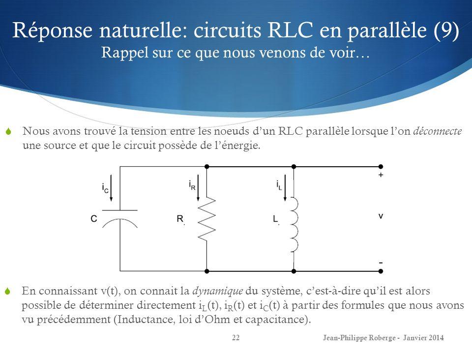 Réponse naturelle: circuits RLC en parallèle (9) Rappel sur ce que nous venons de voir…