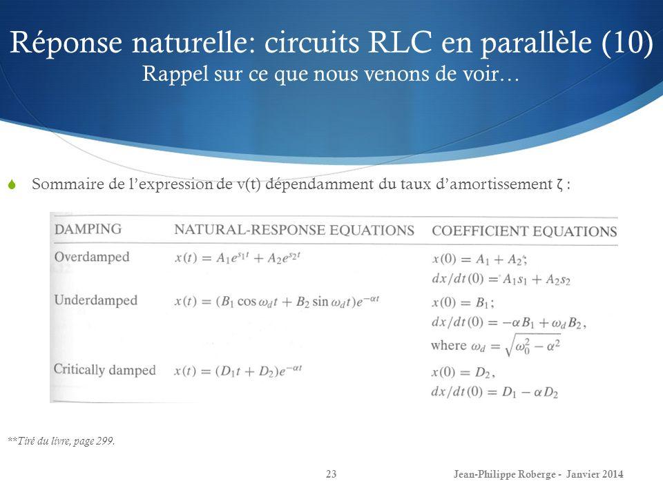 Réponse naturelle: circuits RLC en parallèle (10) Rappel sur ce que nous venons de voir…