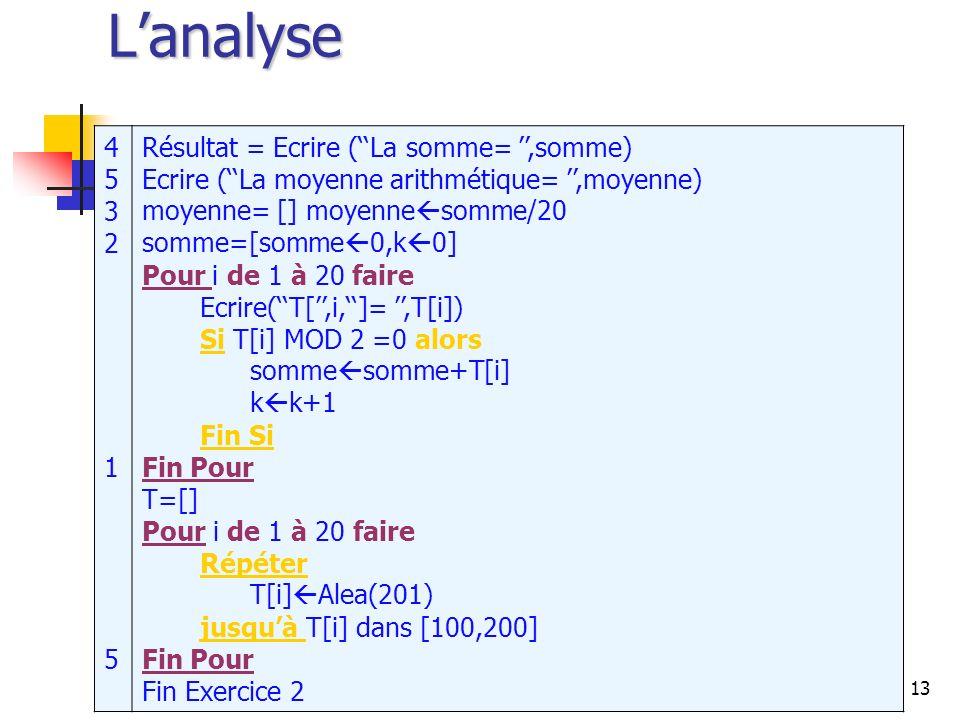 L'analyse 4 5 3 2 1 Résultat = Ecrire (''La somme= '',somme)