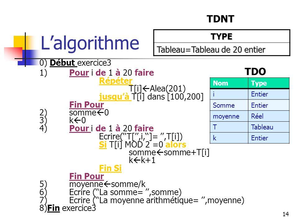 L'algorithme TDNT TDO TYPE Tableau=Tableau de 20 entier