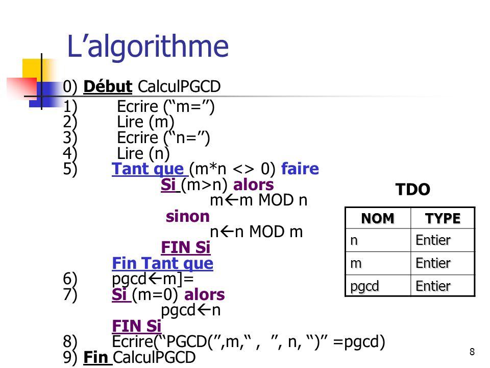 L'algorithme 0) Début CalculPGCD 1) Ecrire (''m='') 2) Lire (m)