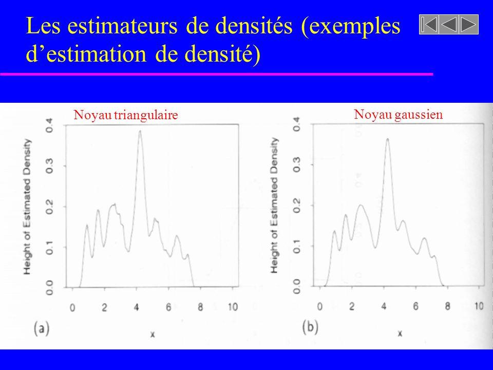 Les estimateurs de densités (exemples d'estimation de densité)