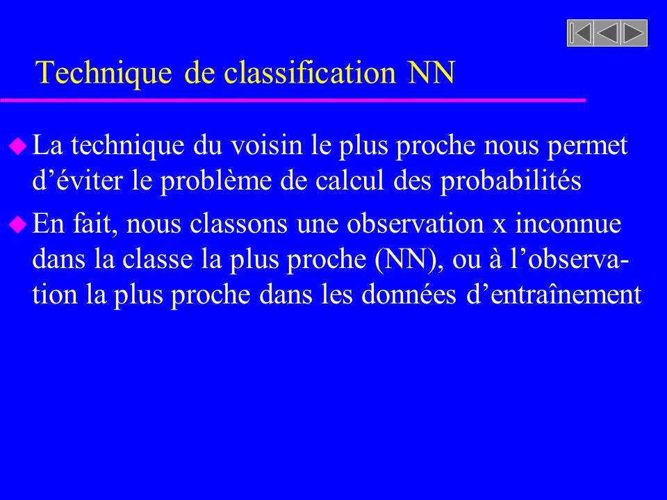 Technique de classification NN