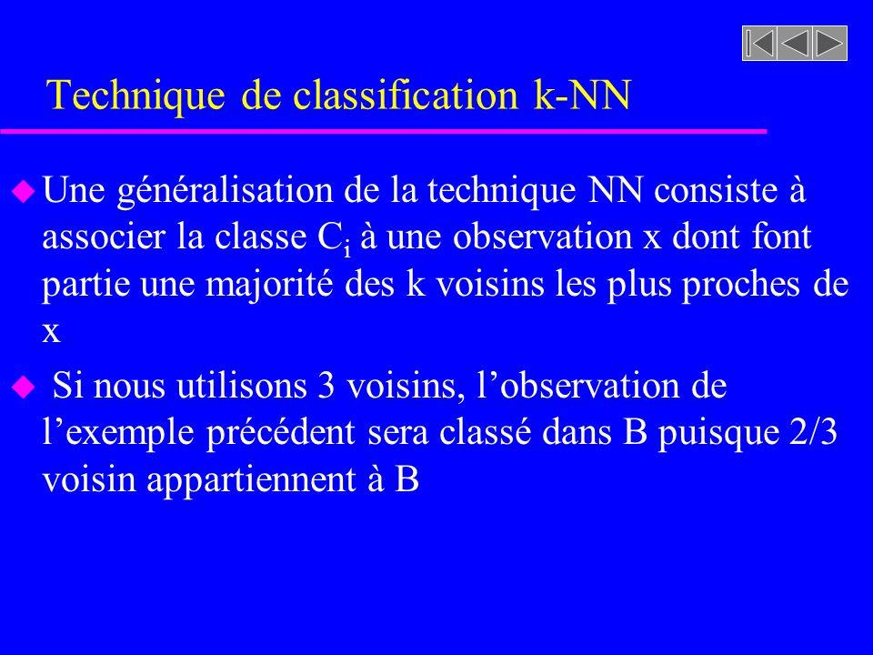 Technique de classification k-NN