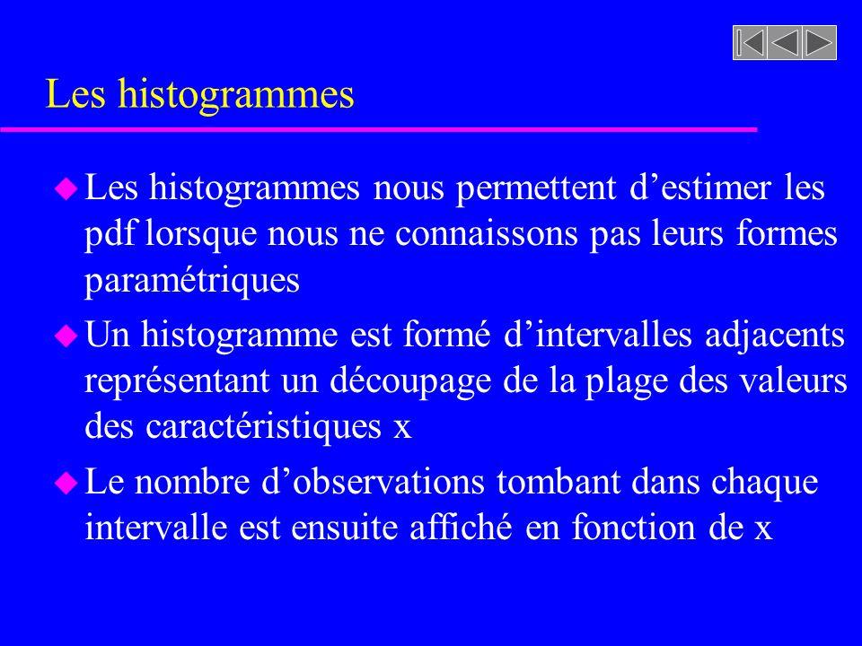 Les histogrammes Les histogrammes nous permettent d'estimer les pdf lorsque nous ne connaissons pas leurs formes paramétriques.