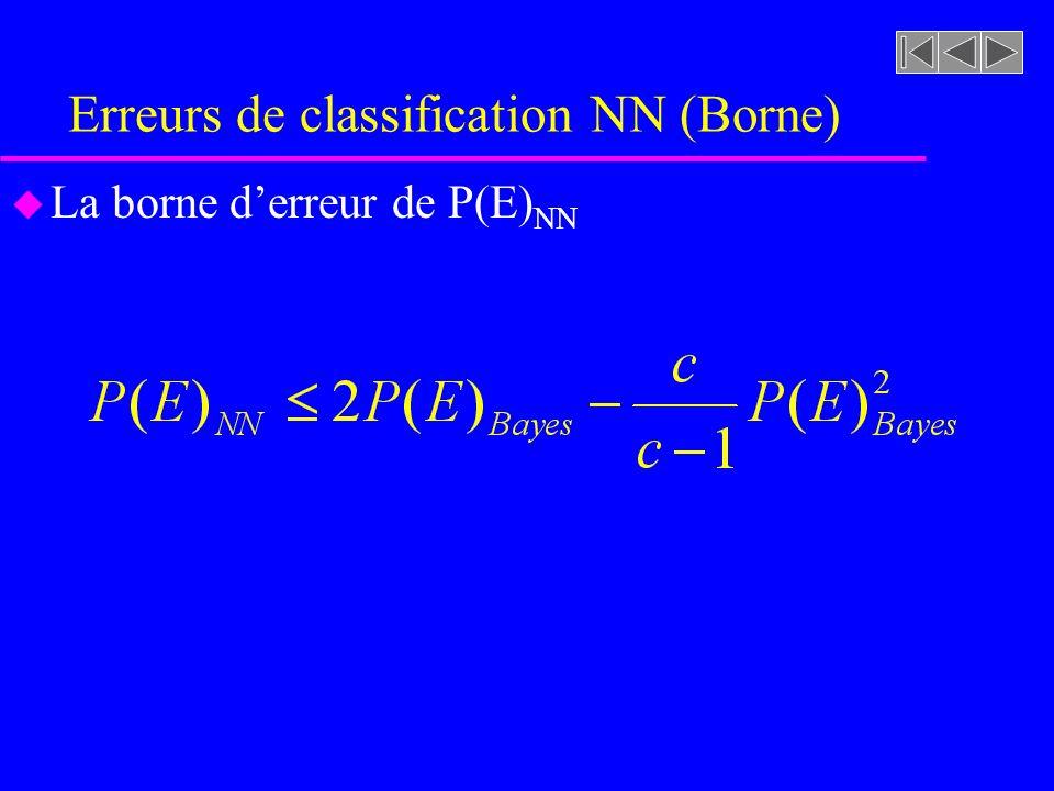 Erreurs de classification NN (Borne)