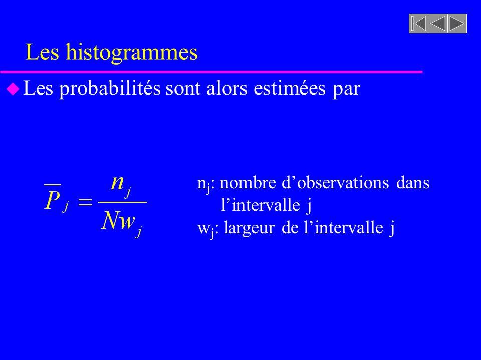 Les histogrammes Les probabilités sont alors estimées par