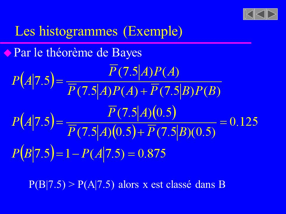 Les histogrammes (Exemple)