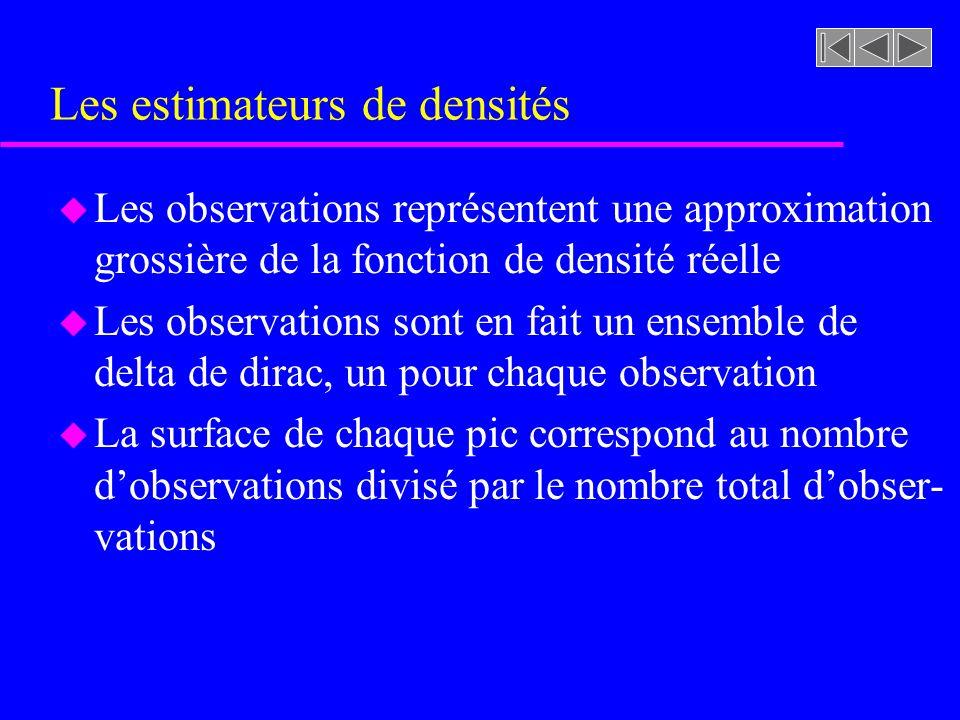 Les estimateurs de densités