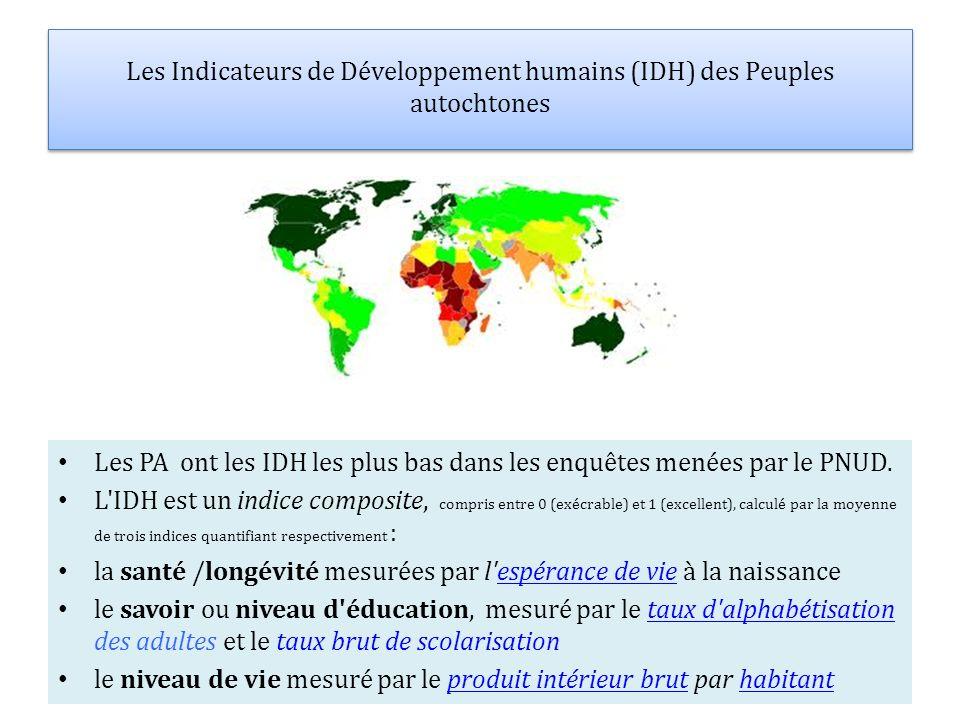 Les Indicateurs de Développement humains (IDH) des Peuples autochtones