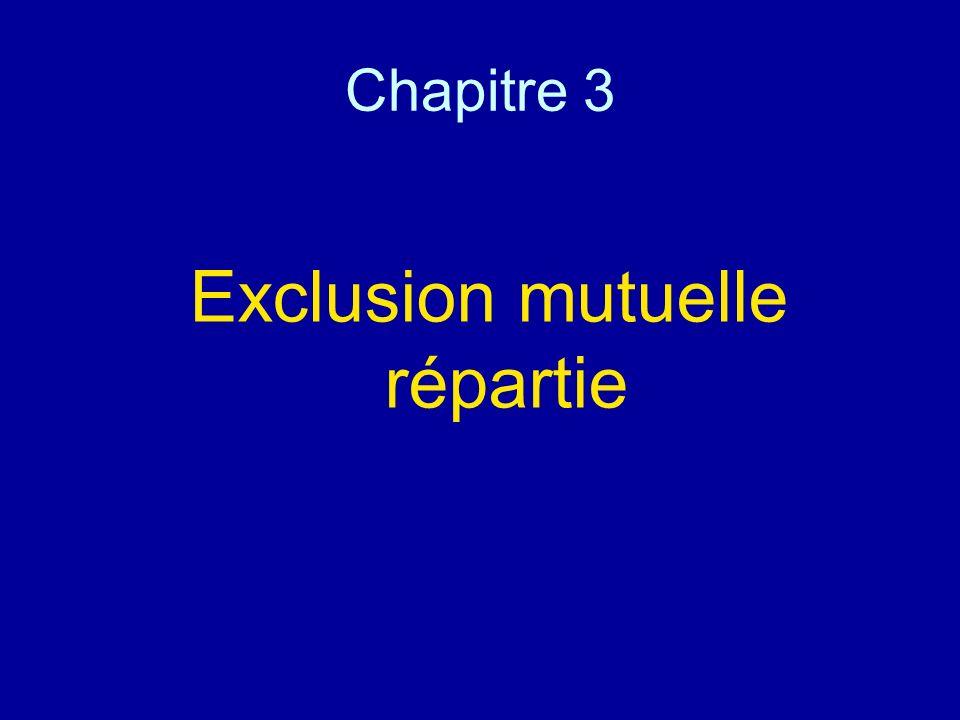 Exclusion mutuelle répartie