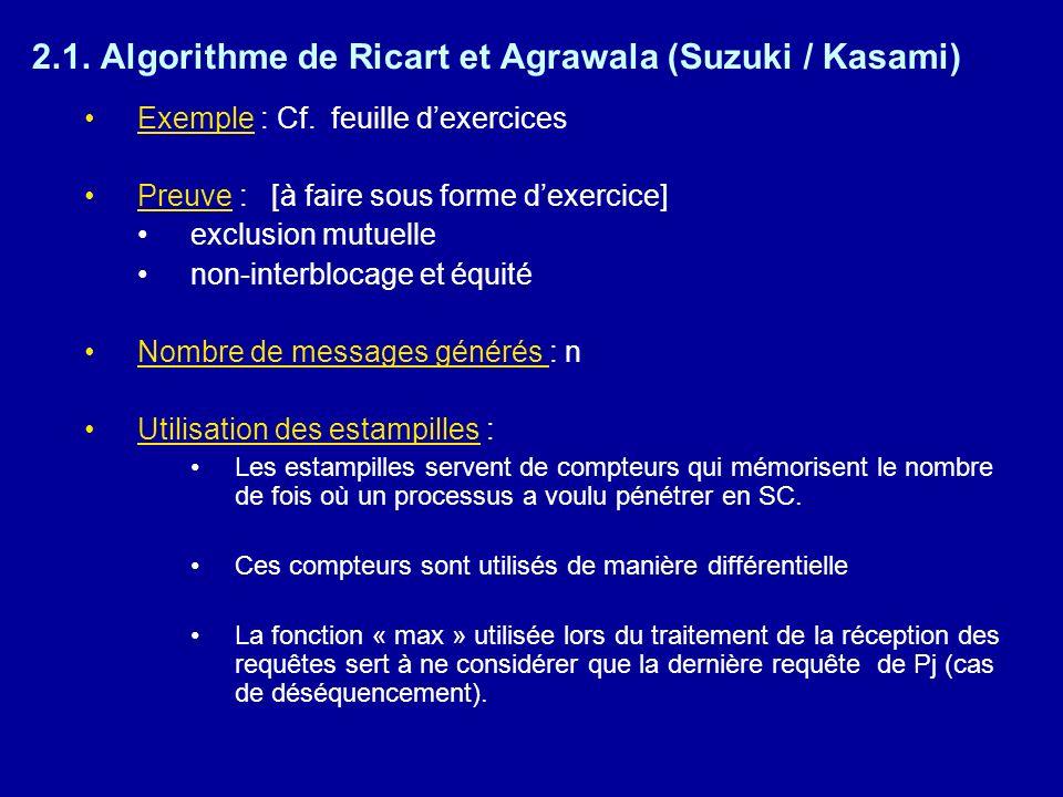 2.1. Algorithme de Ricart et Agrawala (Suzuki / Kasami)