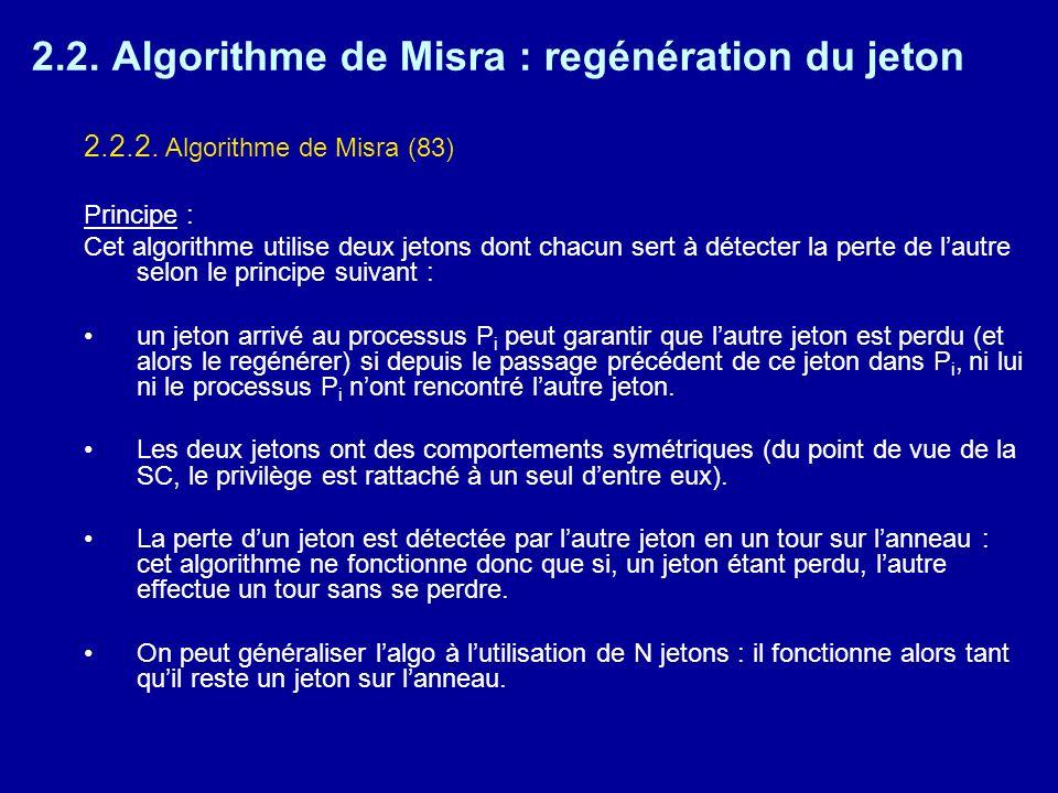 2.2. Algorithme de Misra : regénération du jeton