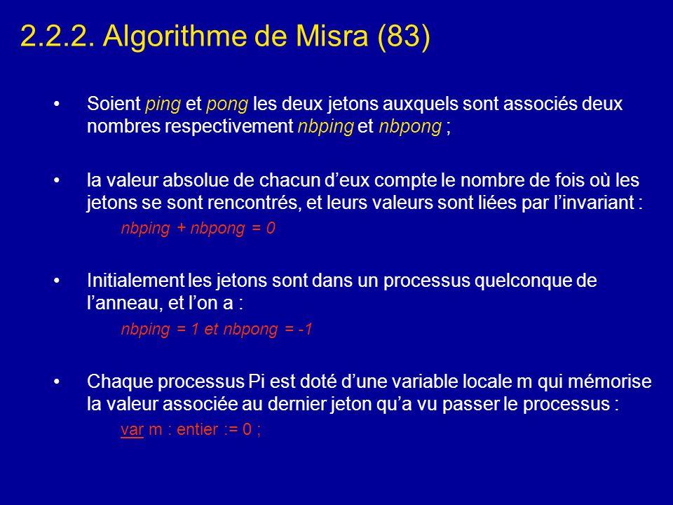 2.2.2. Algorithme de Misra (83) Soient ping et pong les deux jetons auxquels sont associés deux nombres respectivement nbping et nbpong ;