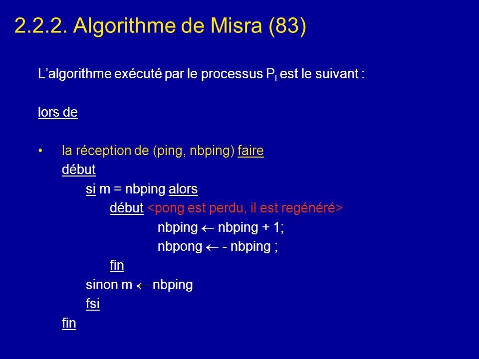 2.2.2. Algorithme de Misra (83) L'algorithme exécuté par le processus Pi est le suivant : lors de.