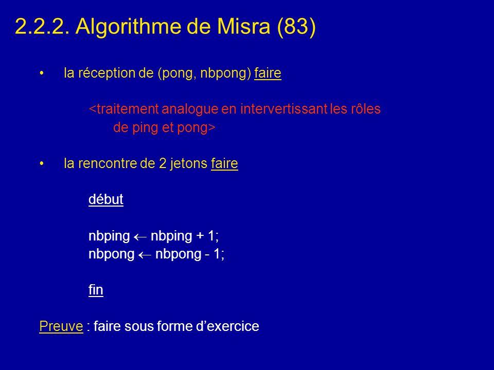 2.2.2. Algorithme de Misra (83) la réception de (pong, nbpong) faire
