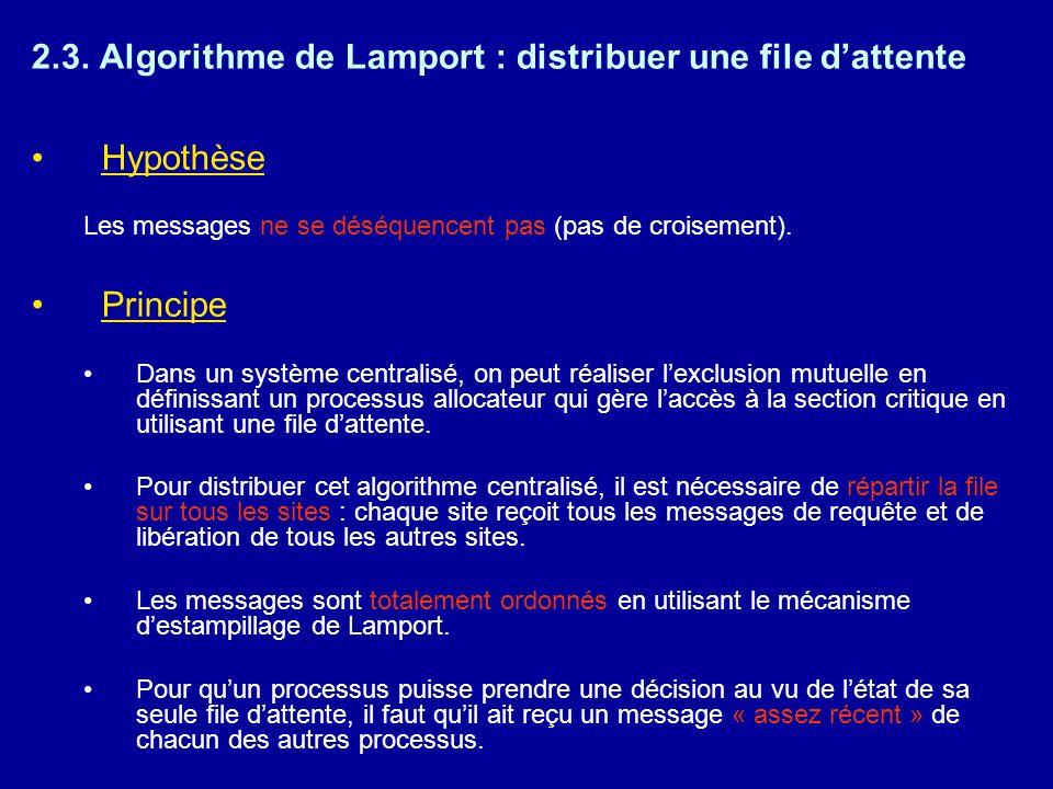 2.3. Algorithme de Lamport : distribuer une file d'attente