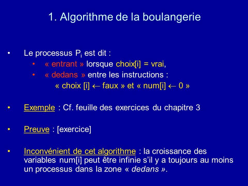 1. Algorithme de la boulangerie