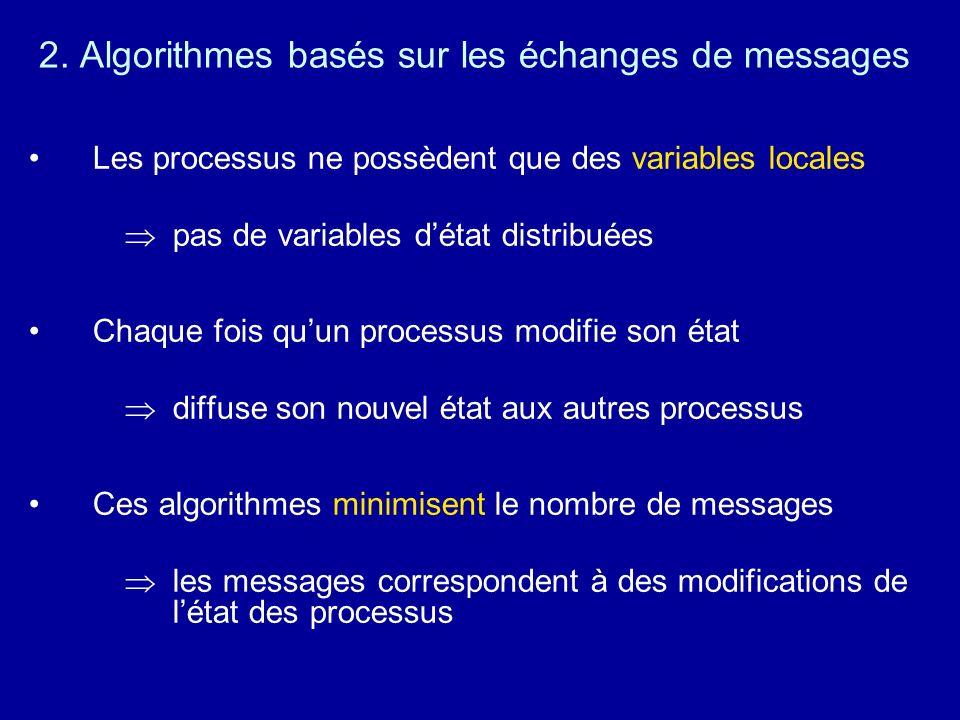 2. Algorithmes basés sur les échanges de messages