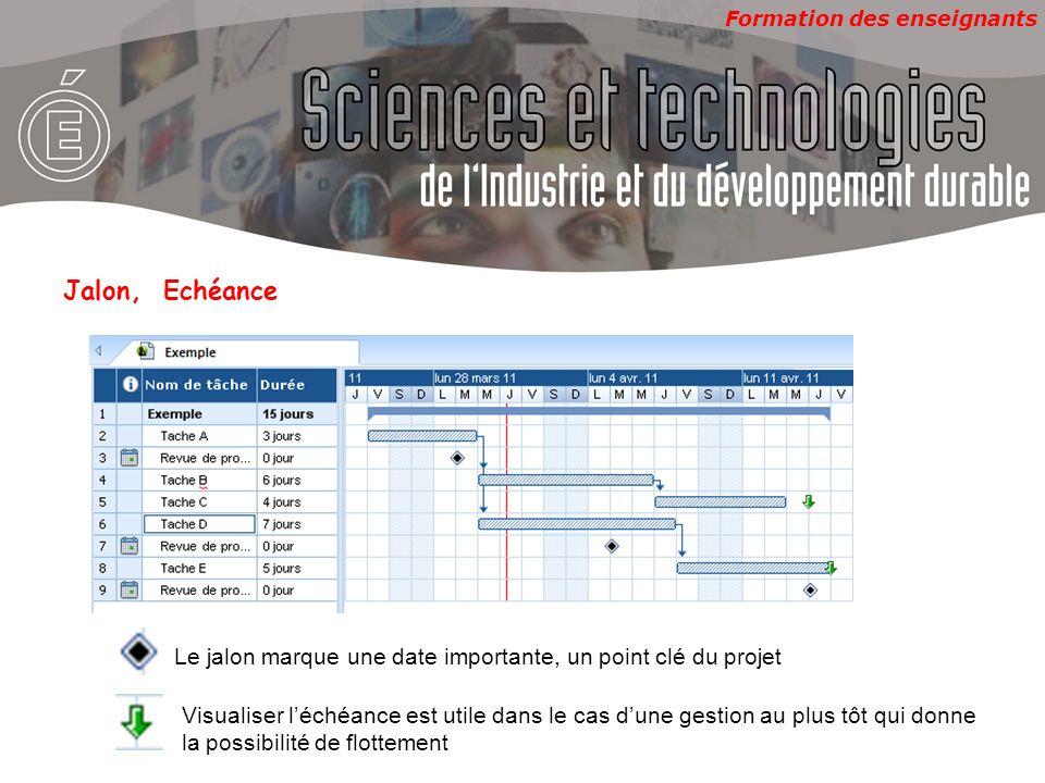 Jalon, Echéance Le jalon marque une date importante, un point clé du projet.