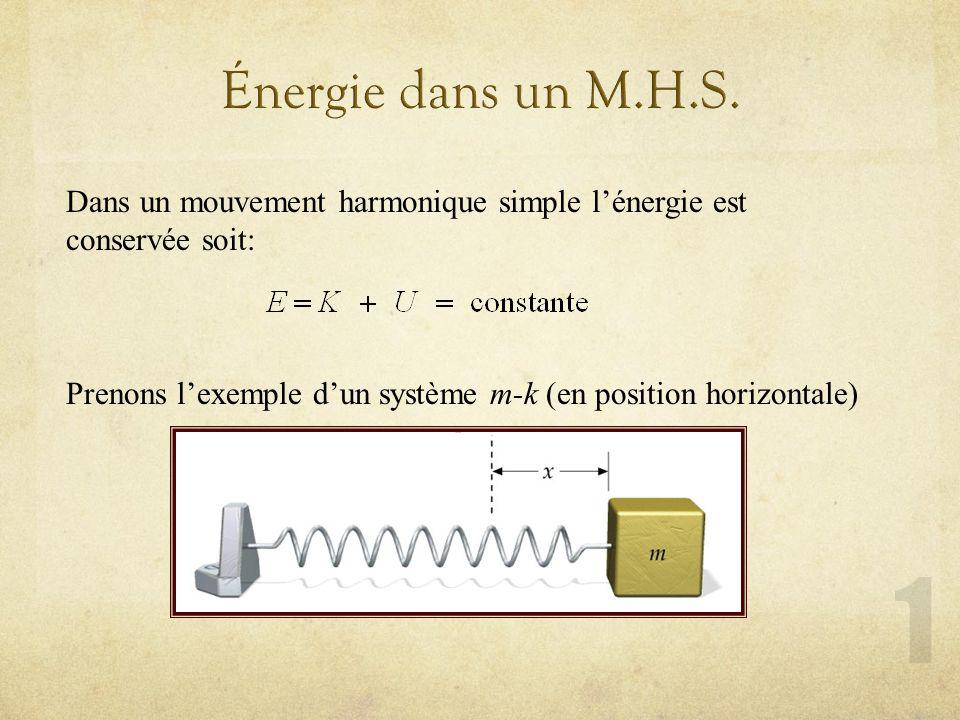 Énergie dans un M.H.S. Dans un mouvement harmonique simple l'énergie est conservée soit:
