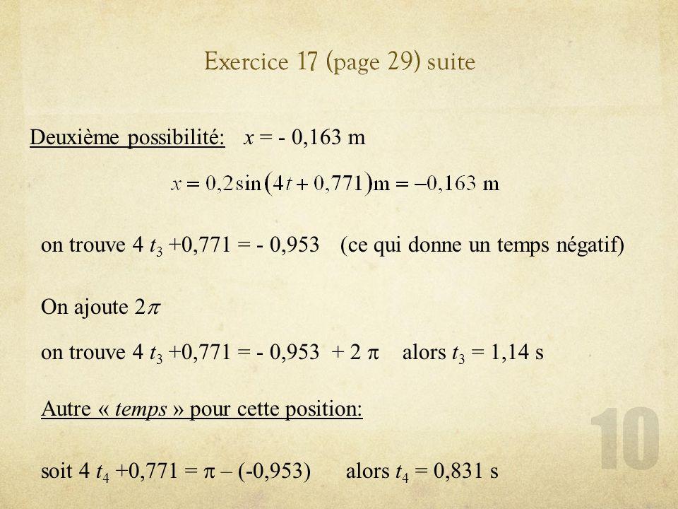 Exercice 17 (page 29) suite Deuxième possibilité: x = - 0,163 m