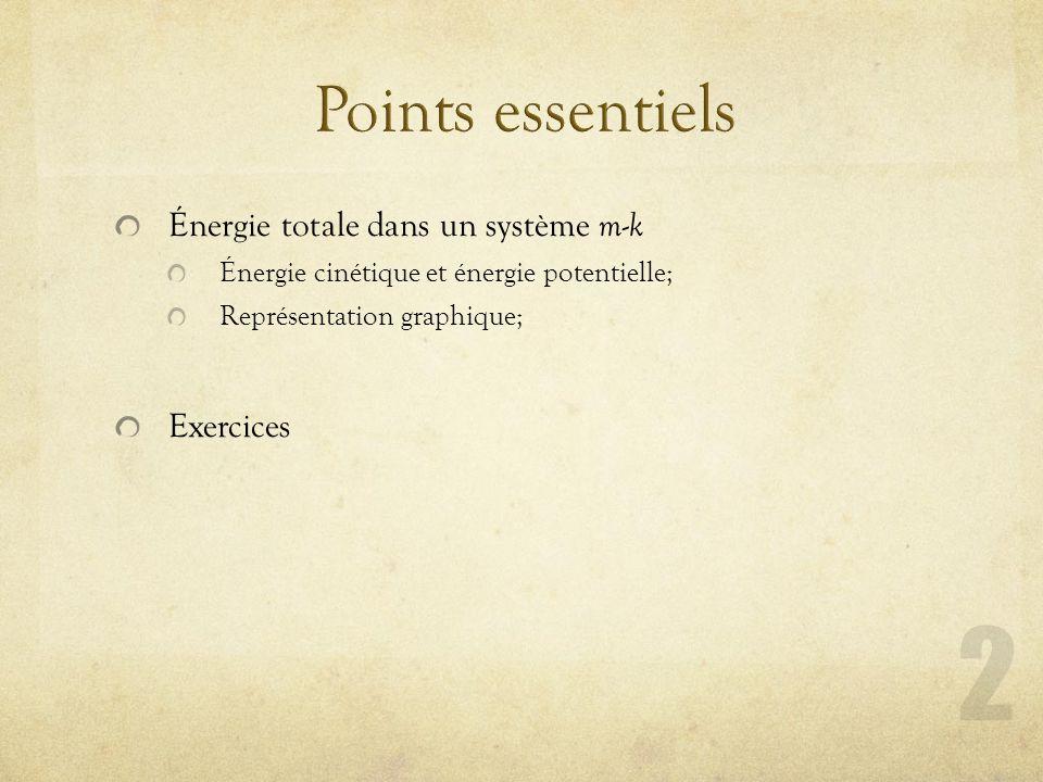 Points essentiels Énergie totale dans un système m-k Exercices