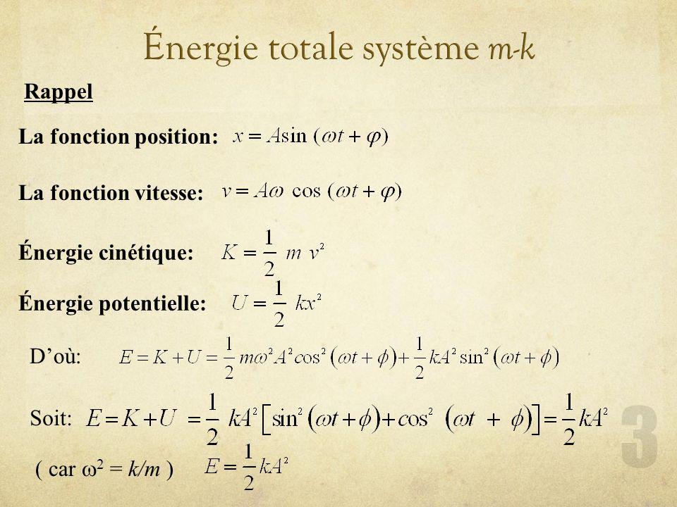 Énergie totale système m-k