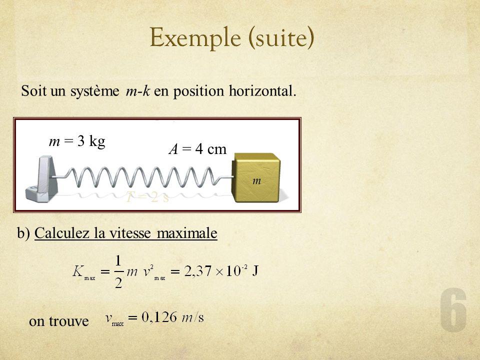 Exemple (suite) Soit un système m-k en position horizontal. m = 3 kg