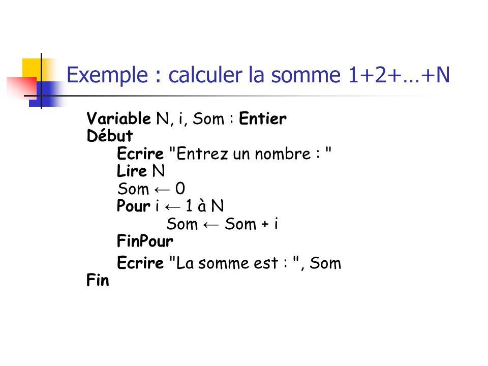 Exemple : calculer la somme 1+2+…+N