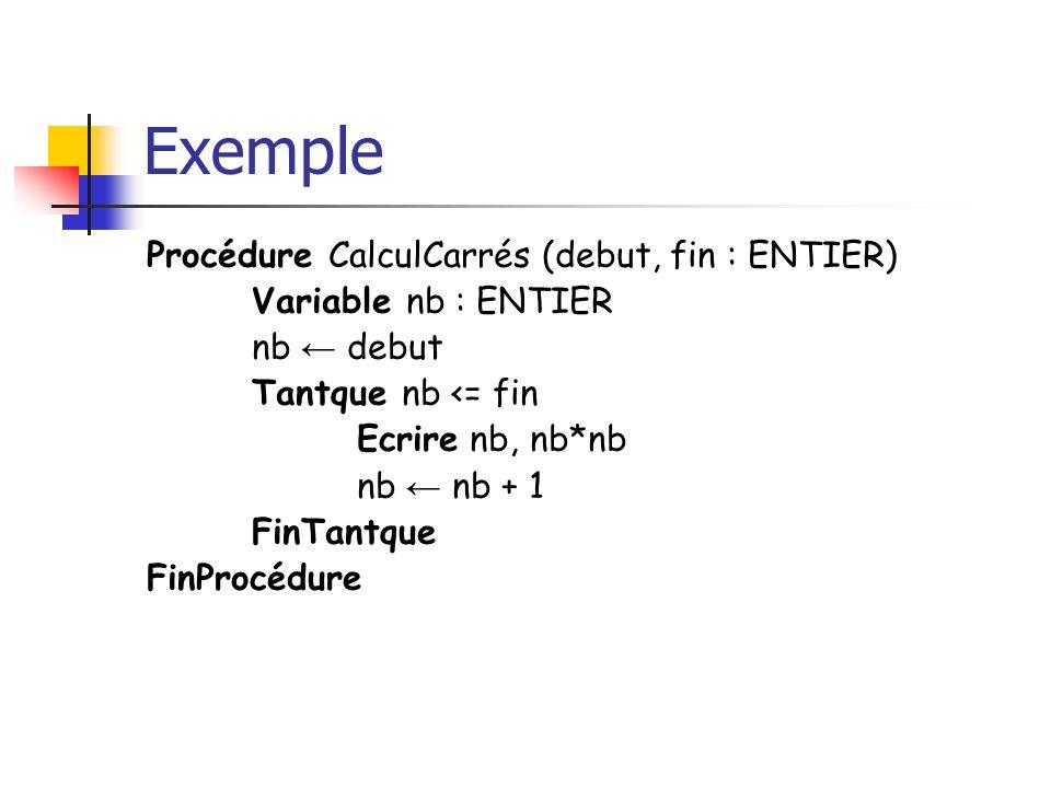 Exemple Procédure CalculCarrés (debut, fin : ENTIER)