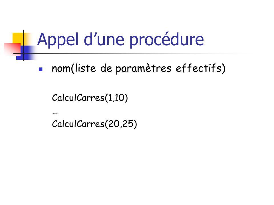 Appel d'une procédure nom(liste de paramètres effectifs)