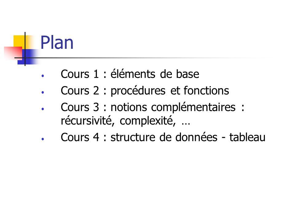 Plan Cours 1 : éléments de base Cours 2 : procédures et fonctions